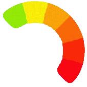Colorescalidos - Colores frios y colores calidos ...